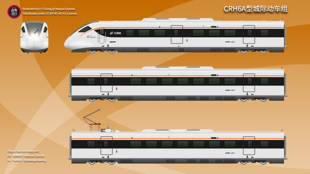 China Railway Highspeed CRH6A